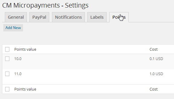 Standard pricing of virtual items begins with setting the points value in the plugin.